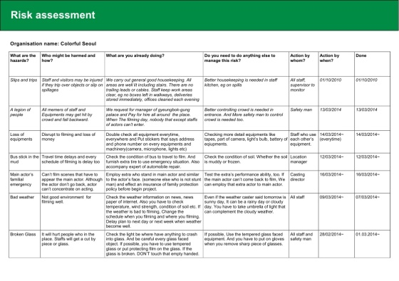 Health And Safety Policy  Risk Assessment  Uivory World